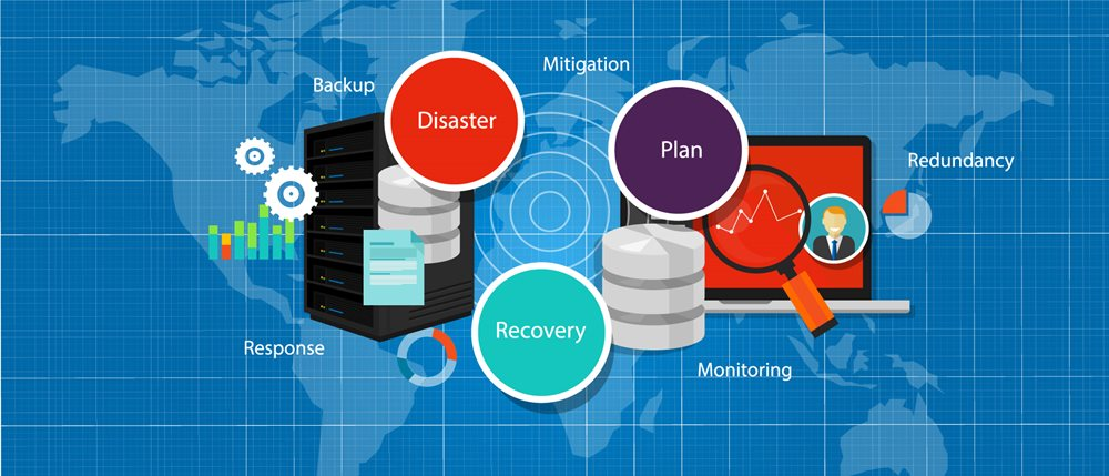 4 basic steps for a business Disaster Recovery plan