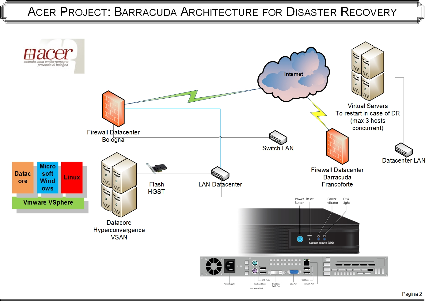 Servizi di Business Continuity - Barracuda